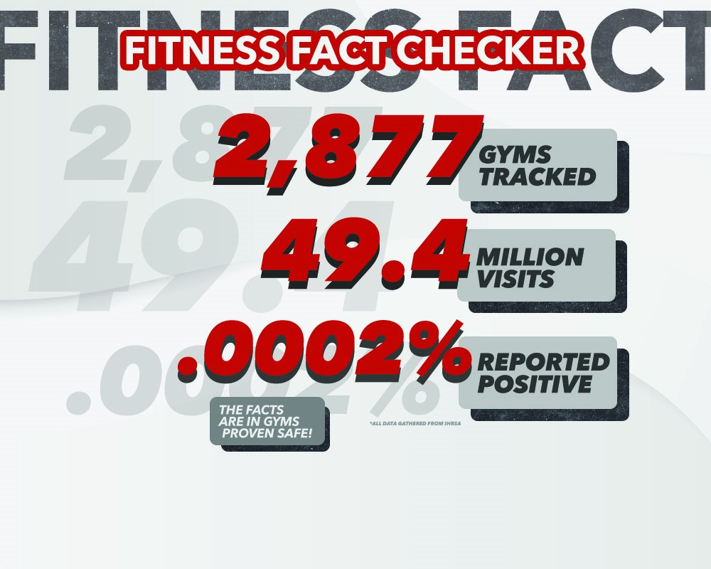 Fitness Fact Checker
